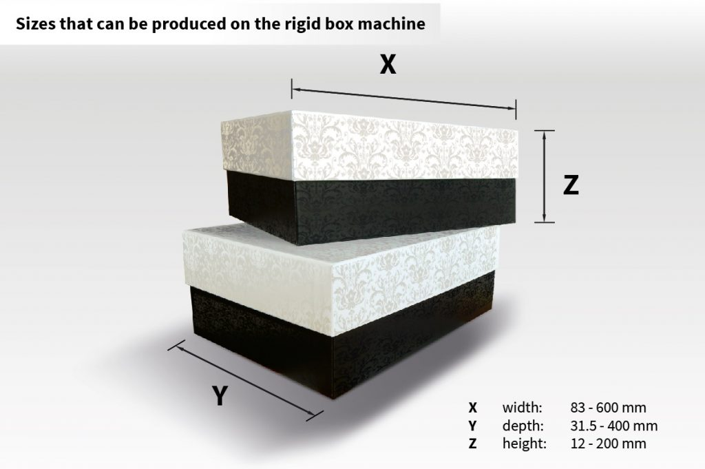 rigid box machines sizes